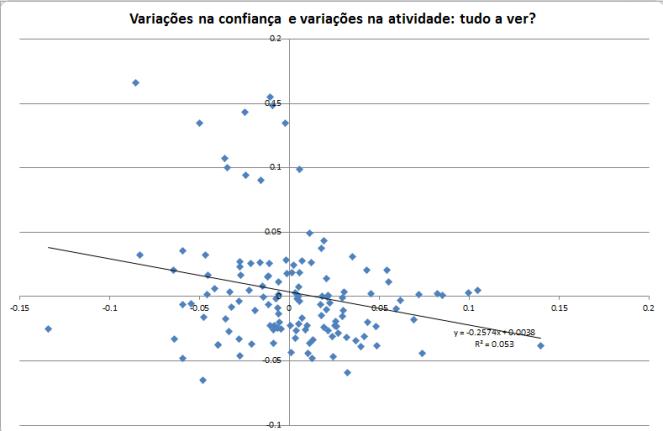 correlacao_conf_ibc