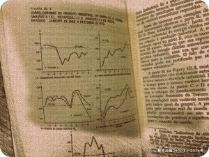 Em 1977, o IPEA publicava este útil estudo sobre ciclos econômicos...