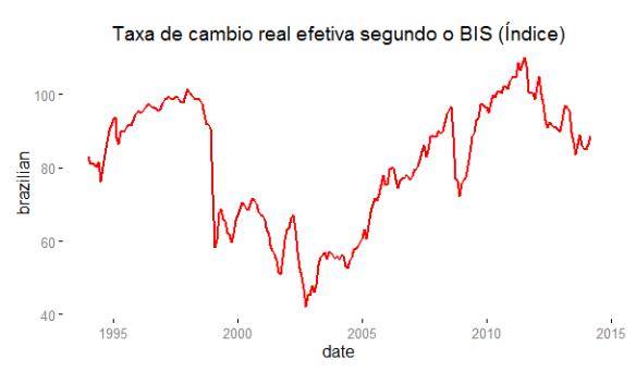 cambio_bis_brasil
