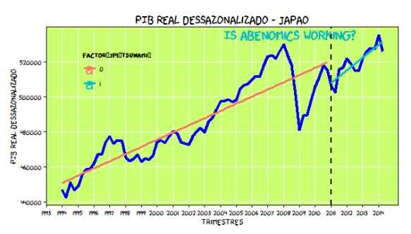 new_Abenomics_GDP_dessaz