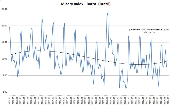misery_barro