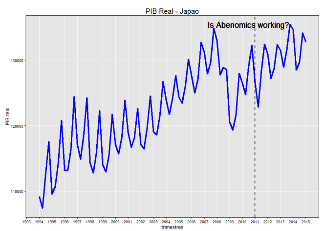 abenomics_updated