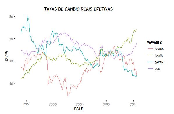 cambioefetivo_2015