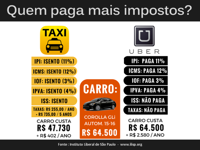 uber_taxis