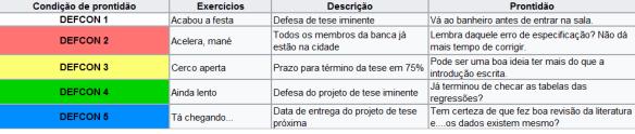 defcon_tese