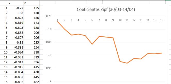 zipf3003_a_1404