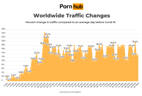 https://cs.phncdn.com/insights-static/wp-content/uploads/2020/05/pornhub-insights-coronavirus-may-26-update-world.png